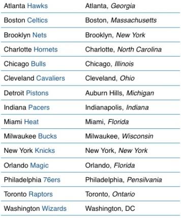 NBA Conf. Este.jpg