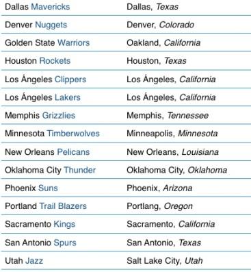 NBA Conf. Oeste