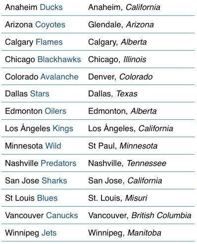 NHL Conf. Oeste.jpg