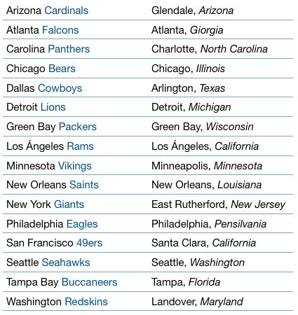 NFL-NFC
